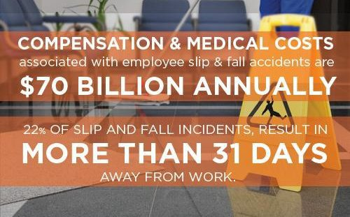 ANSI/NFSI B101.6 saves money and lives