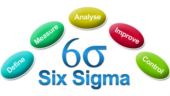 Six Sigma Common Deployment Mistakes