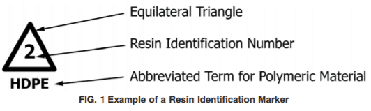 Resin Identification Code Example for HDPE (2) in ASTM D7611-20